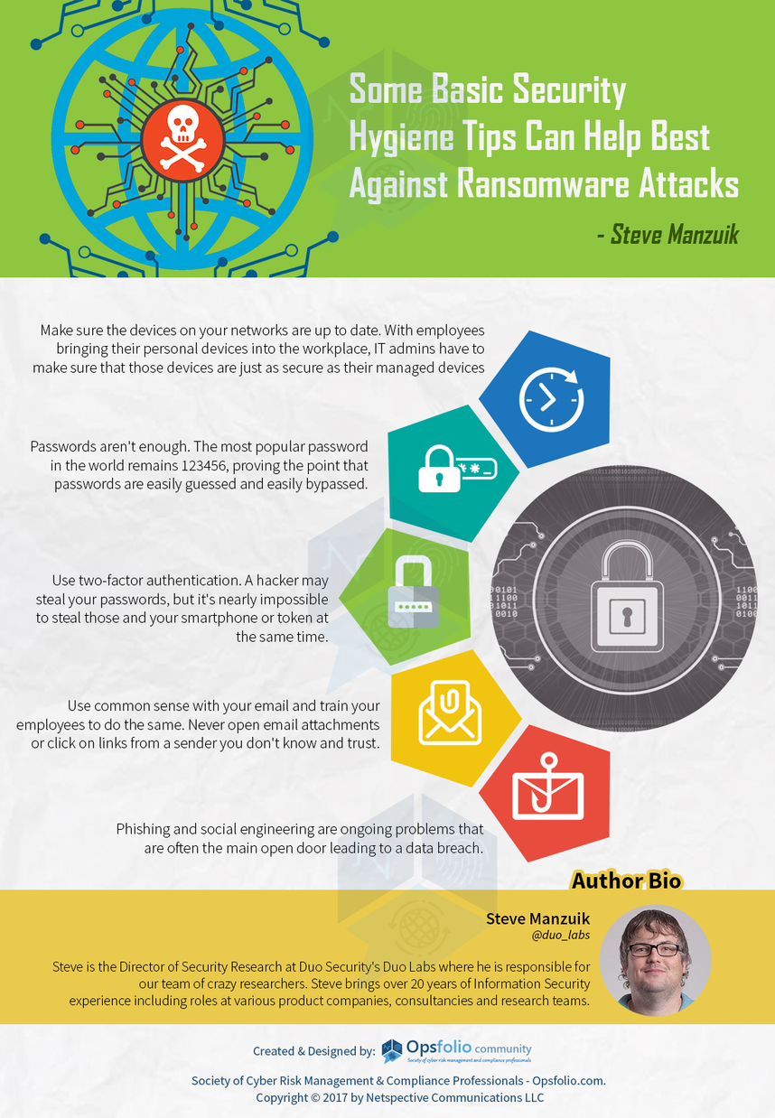 Some Basic Security Hygiene Tips Can Help Best Against Ransomware Attacks – Steve Manzuik